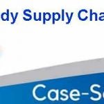Zara Case Study Supply Chain Management Ppt